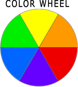 A Color Wheel Shows How These Primary Colors Combine To Produce The Secondary